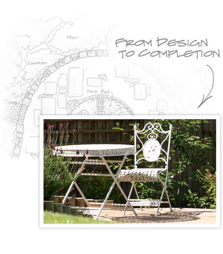 Garden Design Herefordshire